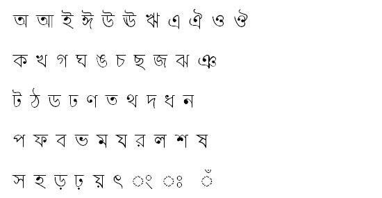 Sornaly Bangla Font